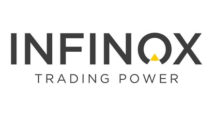 Analysis of Forex Broker Infinox